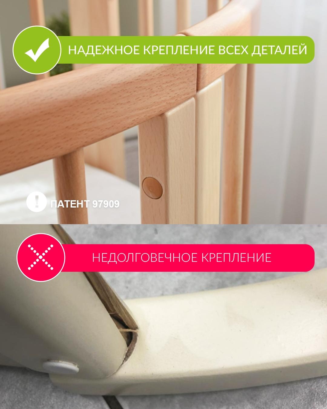 надежные кроватки ComfortBaby