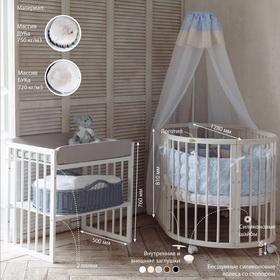 описание кроваток